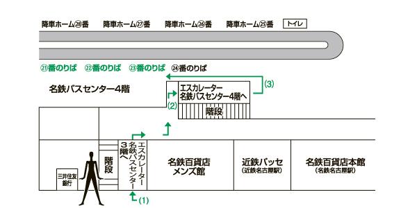 名鉄バスセンター4階<br>(名鉄のハイキング用)詳細地図